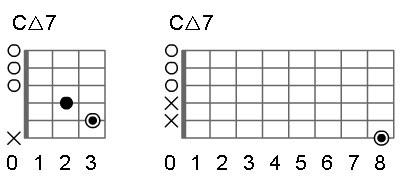 CM7_ivory.jpg